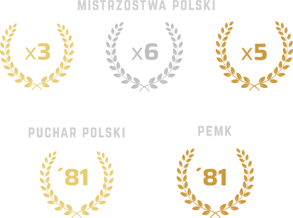 Osiągnięcia Gwardii Wrocław